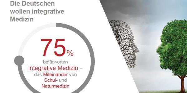 Aktuelle Studie: Deutsche wünschen sich ein Miteinander von Schulmedizin und ergänzenden Therapien